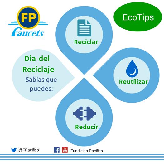 Aplicar las 3 R: Reciclar, Reutilizar y Reducir nos ...