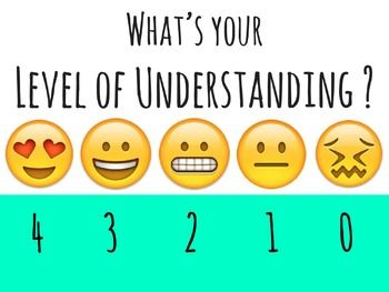 Emoji Classroom Theme Pack Emoji Classroom Theme Emoji Classroom Levels Of Understanding