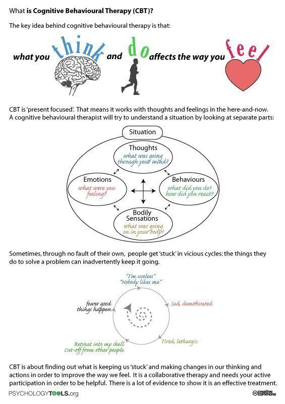 Worksheets Tf Cbt Worksheets trauma focused cbt worksheets for children what is worksheet describing the basics