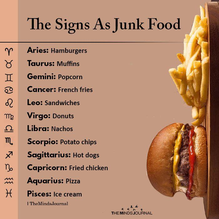 The Signs As Junk Food