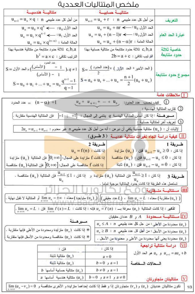 ملخص المتتاليات العددية في الرياضيات Math Formulas Learn Arabic Language Study Skills