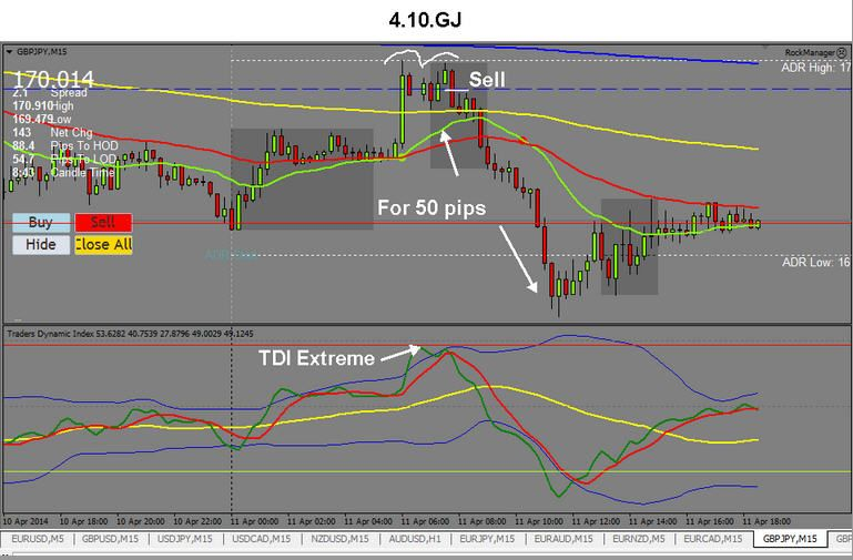 This Forex Trading Software Is The Best Way To Trade The Forex