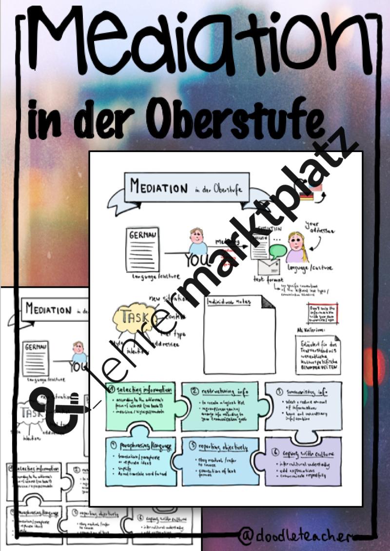 Mediation / Sprachmittlung - Sketchnote (inkl. Update) – Englisch ...