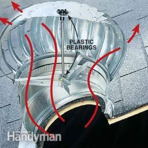Comparing Flat Roof Vents And Turbine Vents Flat Roof Vents Attic Ventilation Flat Roof