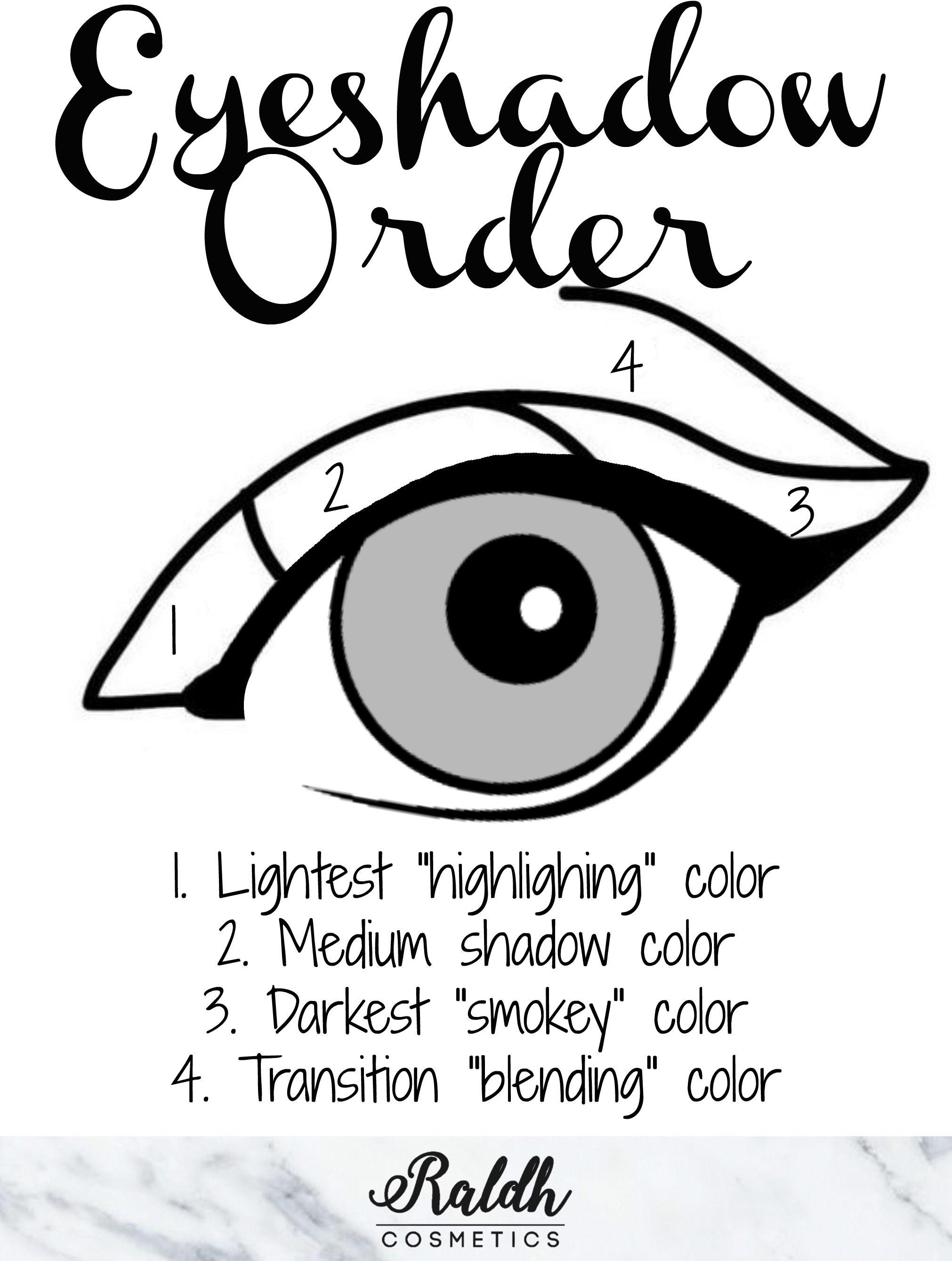 Eyeshadow order RaldhCosmetics MakeupTips MakeupHacks