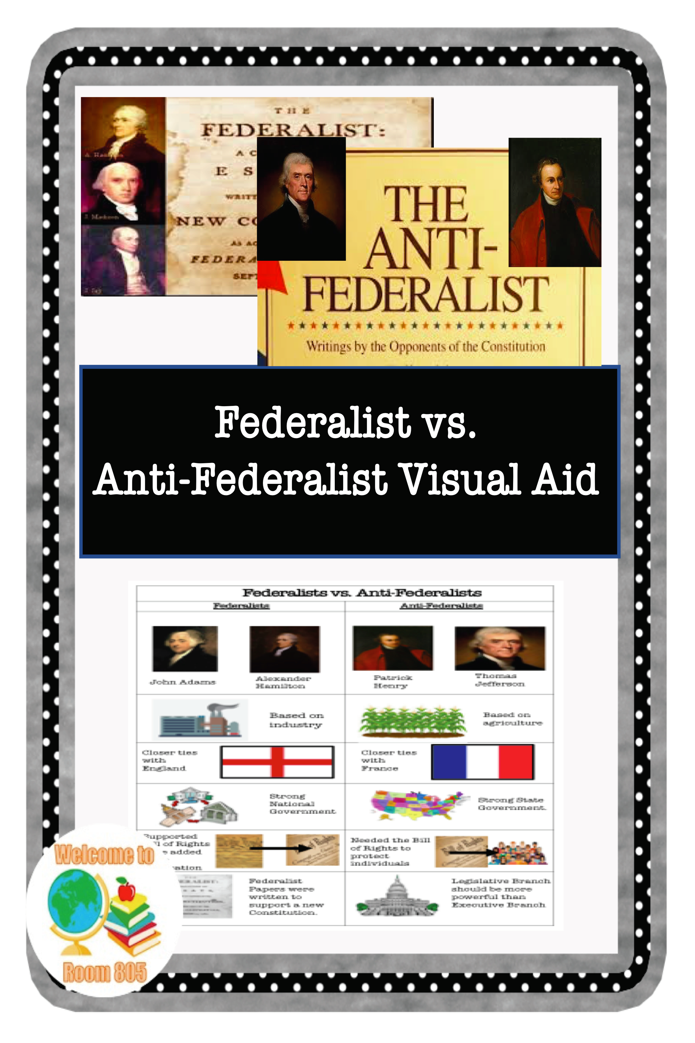 federalists vs anti federalists visual chart interactive