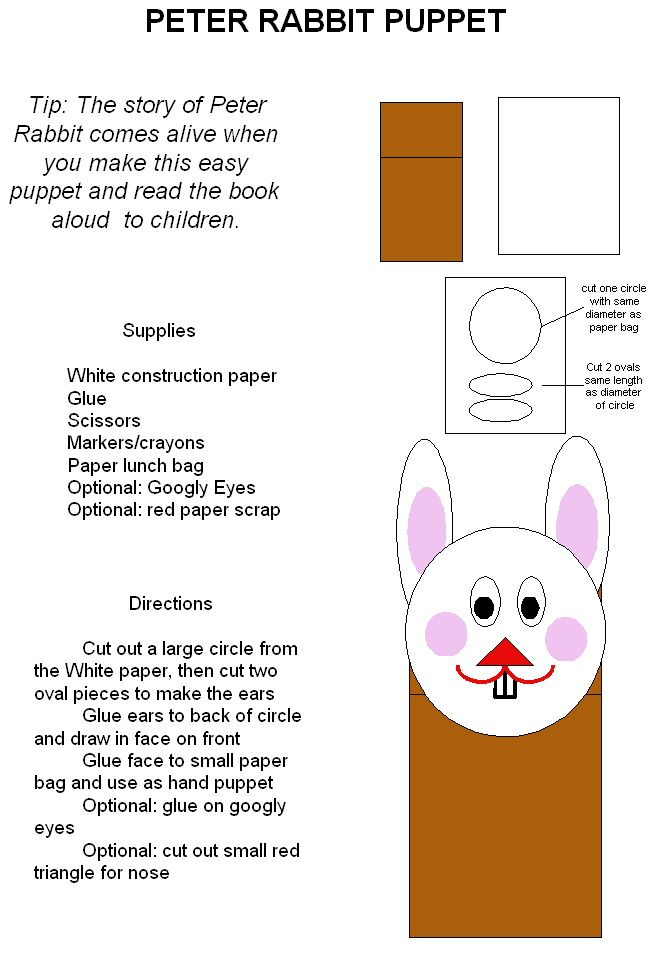 How to Make a Great Peter Rabbit Paper Bag Puppet Crafts - Bunny - resume rabbit