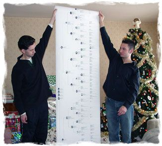 Use genealogy gift certificates for attractive family tree charts
