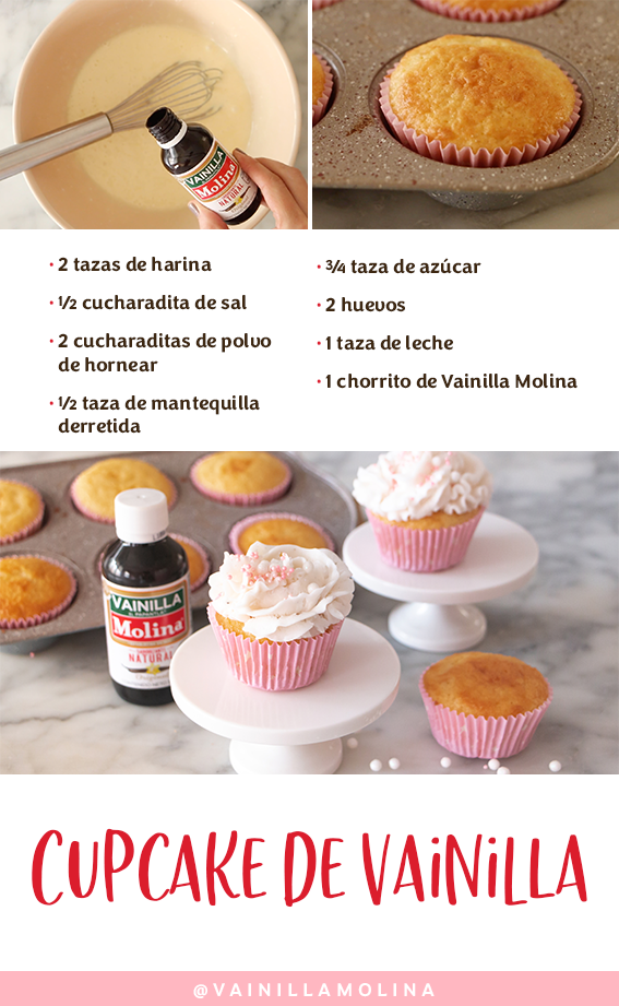 Cup Cakes Recetas