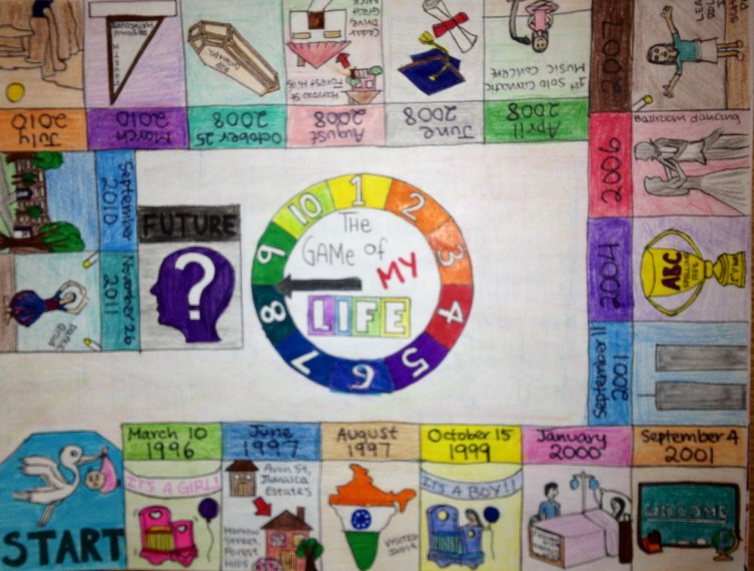 The game of life- Mind Map Gallery - CreatingCreativeClasses.Com