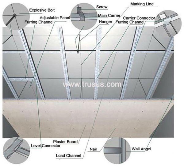 Professional Manufacturer Drywall Gypsum Board Buy Gypsum Board Drywall Gypsum Board Professional Manufacturer G Fiber Cement Board Fiber Cement Cement Board
