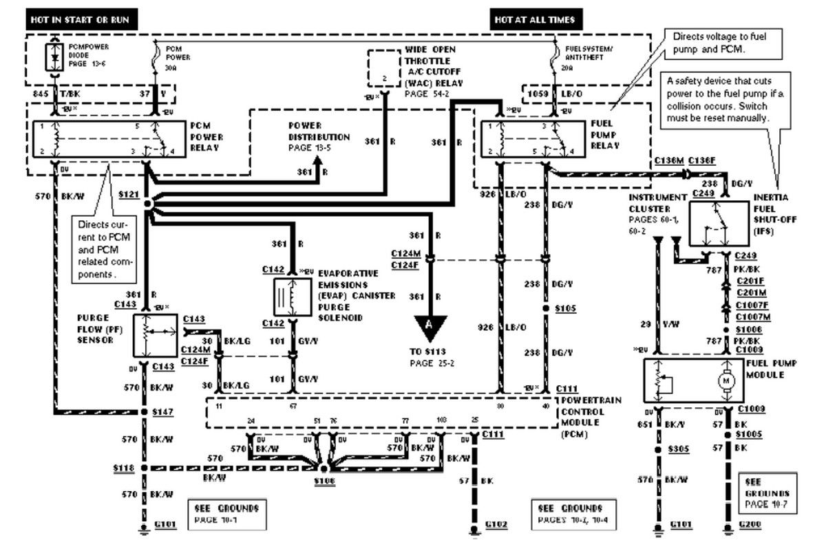 1991 ford ranger instrument cluster wiring diagram