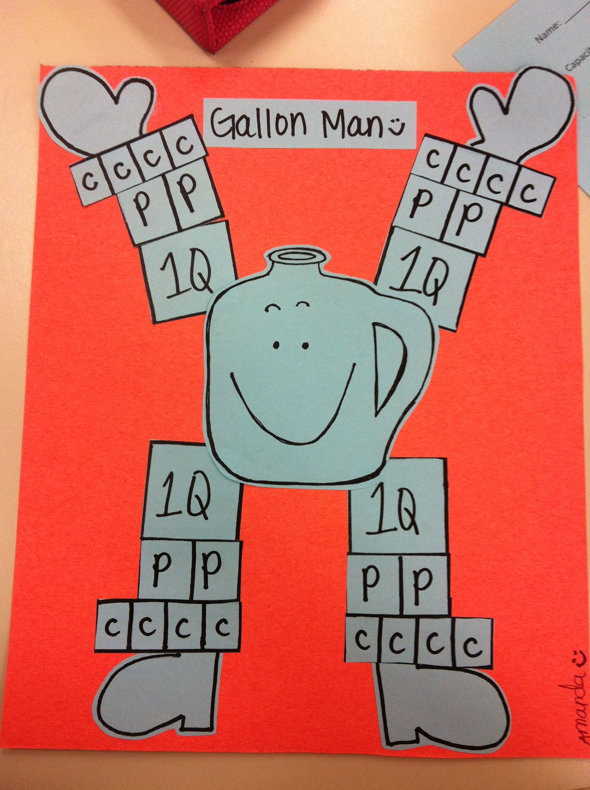 Gallon Man! 1 Gallon = 4 Quarts = 8 Pints = 16 Cups ...