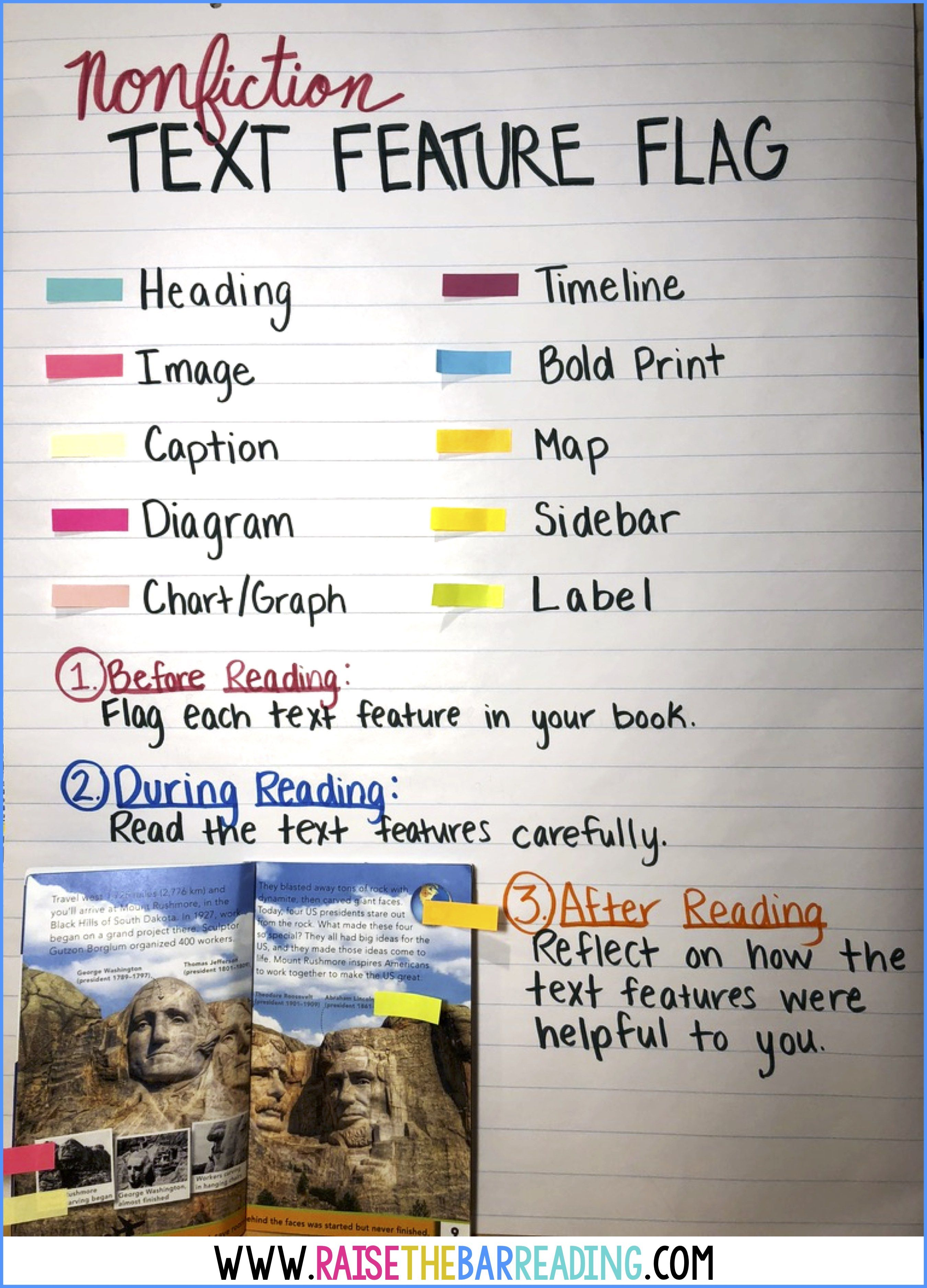 5 Ways To Practice Nonfiction Text Features With Images