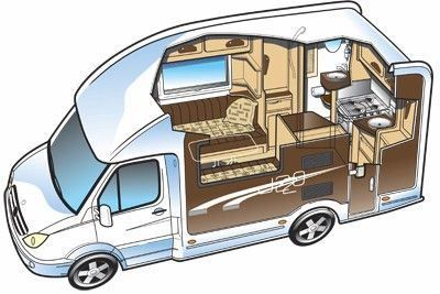 End Kitchen Motorhome Layouts