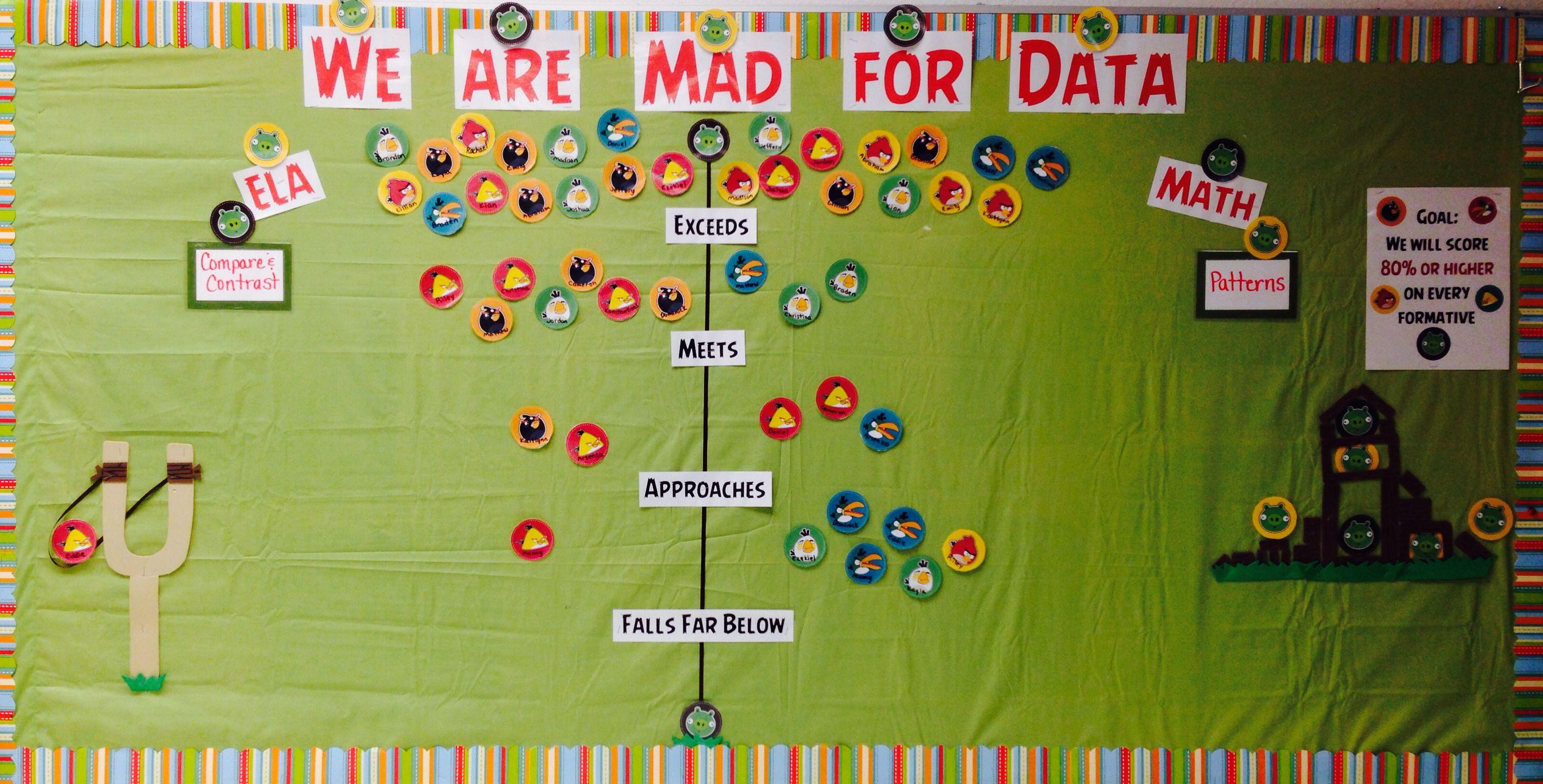 Angry Birds Data Wall