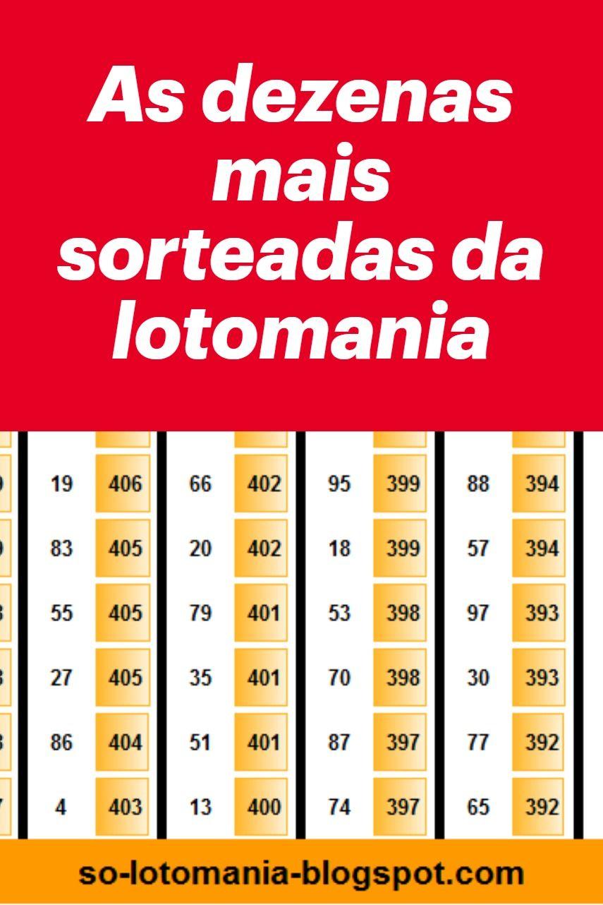 As Dezenas Mais Sorteadas Da Lotomania Lotomania Lotomania Como