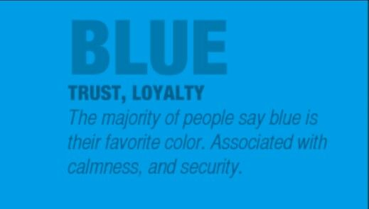 Blue and its meaning