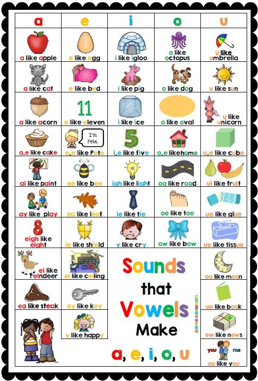 The A E I O U Chart Sounds That Vowels Make Helper Word Study