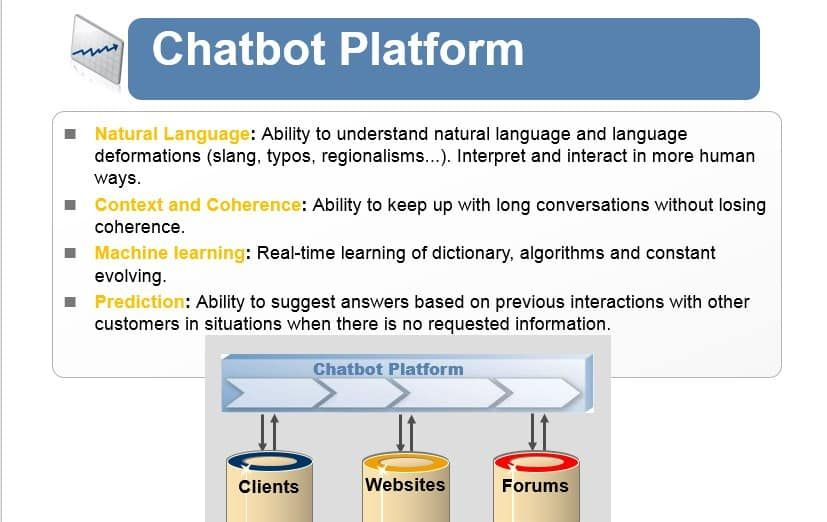 How to Select the Best Chatbot Platforms for Your Business