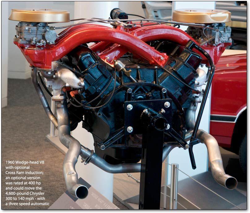 Cc C B Fc Be C on Chrysler 413 Industrial Engine