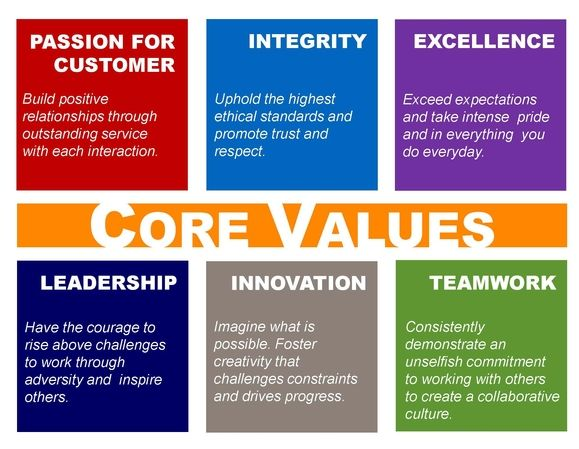 what are your core values examples