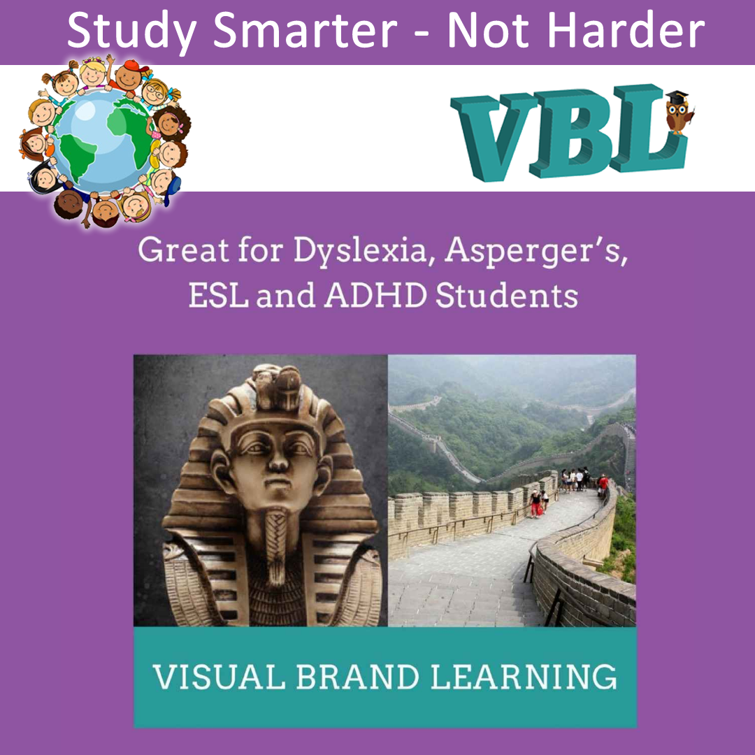 Pin By Visual Brand Learning On Visual Brand Learning