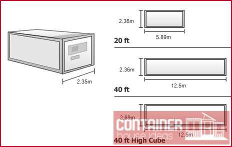 Shipping Container Sizes Shipping Container House Ideas Shipping Container Sizes Container Size Container House