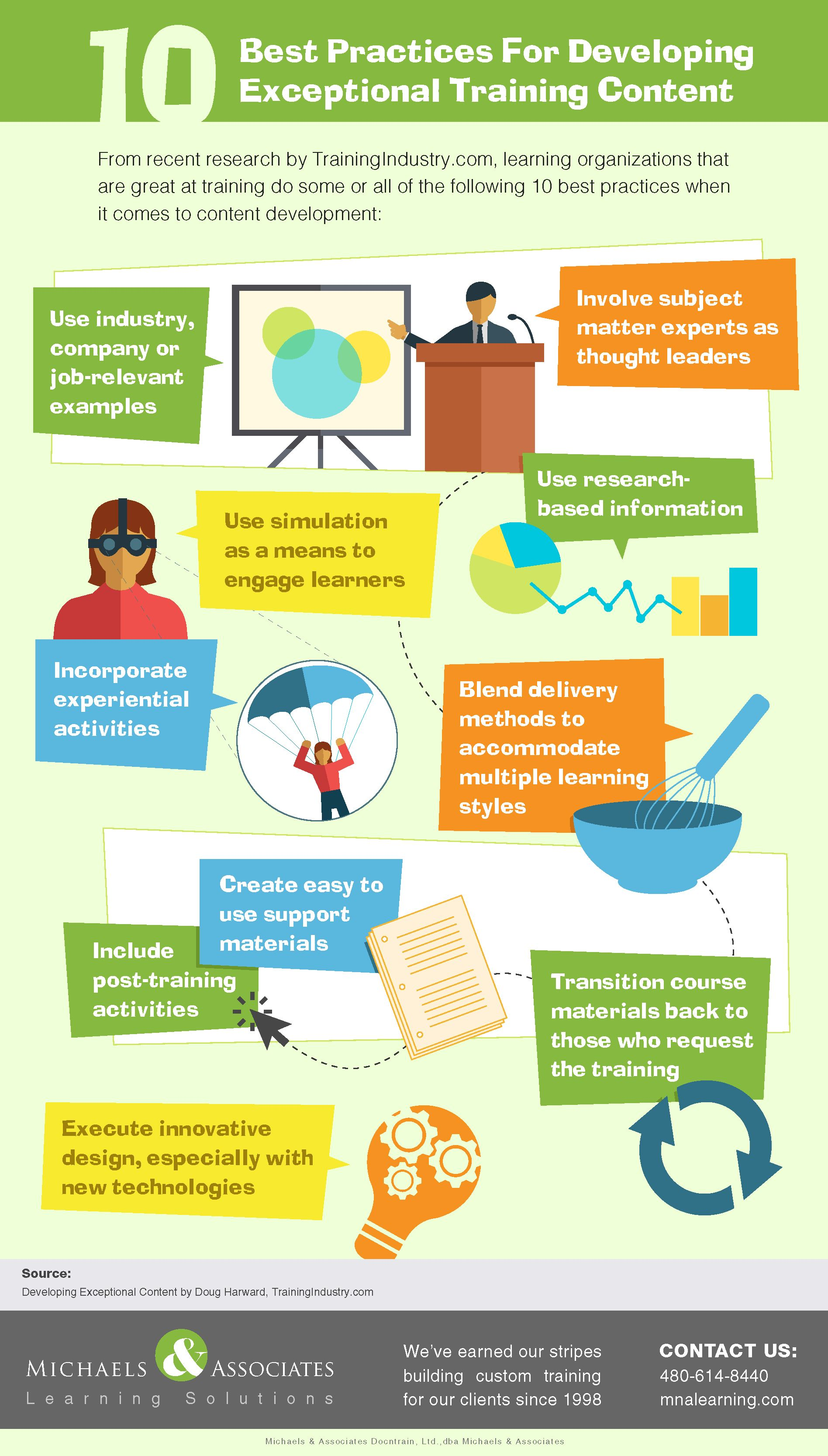 10 Best Practices To Design And Develop Exceptional Training Content Infographic E Learning Infographics Corporate Training Ideas Instructional Design Learning And Development