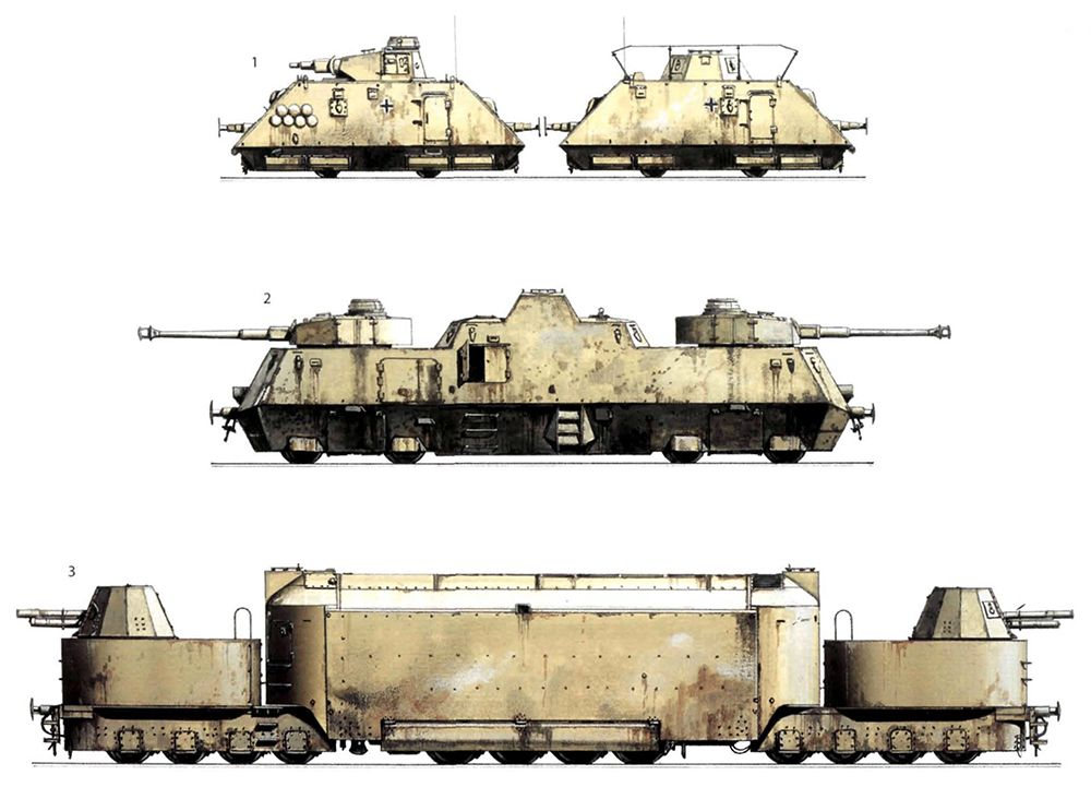 Los Trenes Blindados Y Su Desarrollo Tanque Militar Vehículos Militares Vehículos Blindados