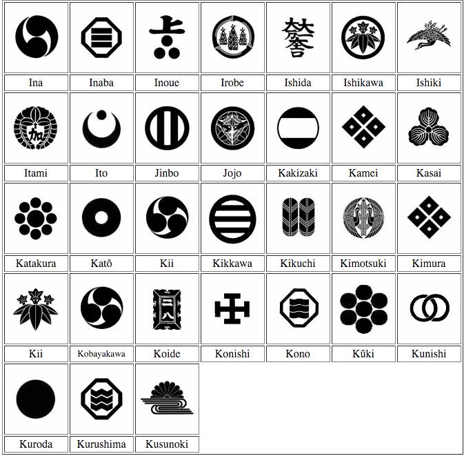 Japanese Family Clans Crest Oriental Tattoos Ideas Pinterest