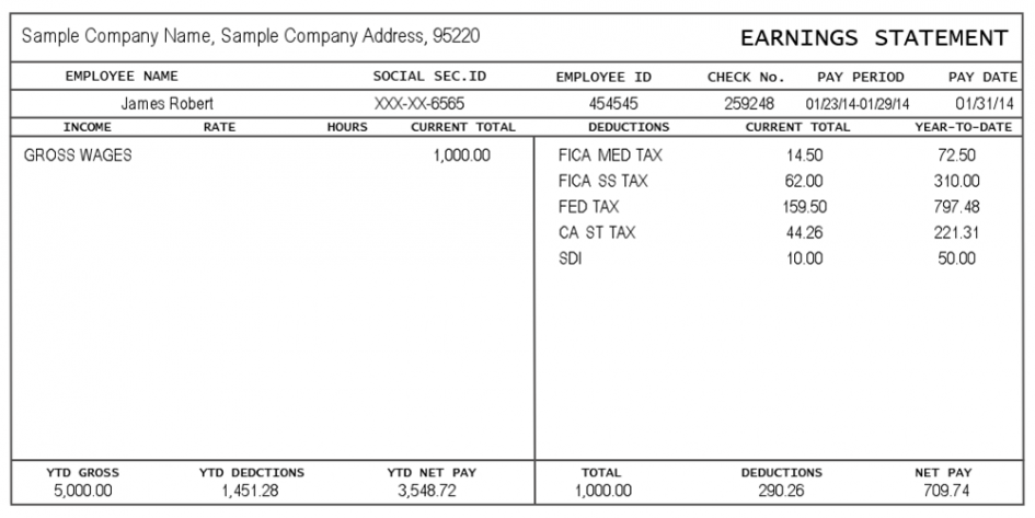 Invoice Sample Examples Of Invoices For Contractors Free  Invoice