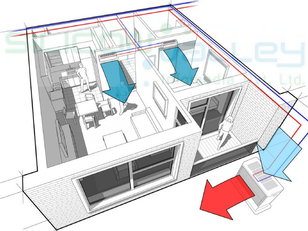 Our Hvac Engineering Services Include Designing Drawing Of System Caddrafting