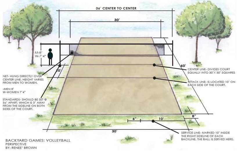 Volleyball Drawing Volleyball Court Backyard Volleyball Court Dimensions Beach Volleyball Court