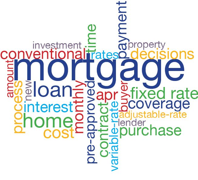 Refinance Rates Today >> Loan Lingo Made Easy Buying Your Next Home Mortgage