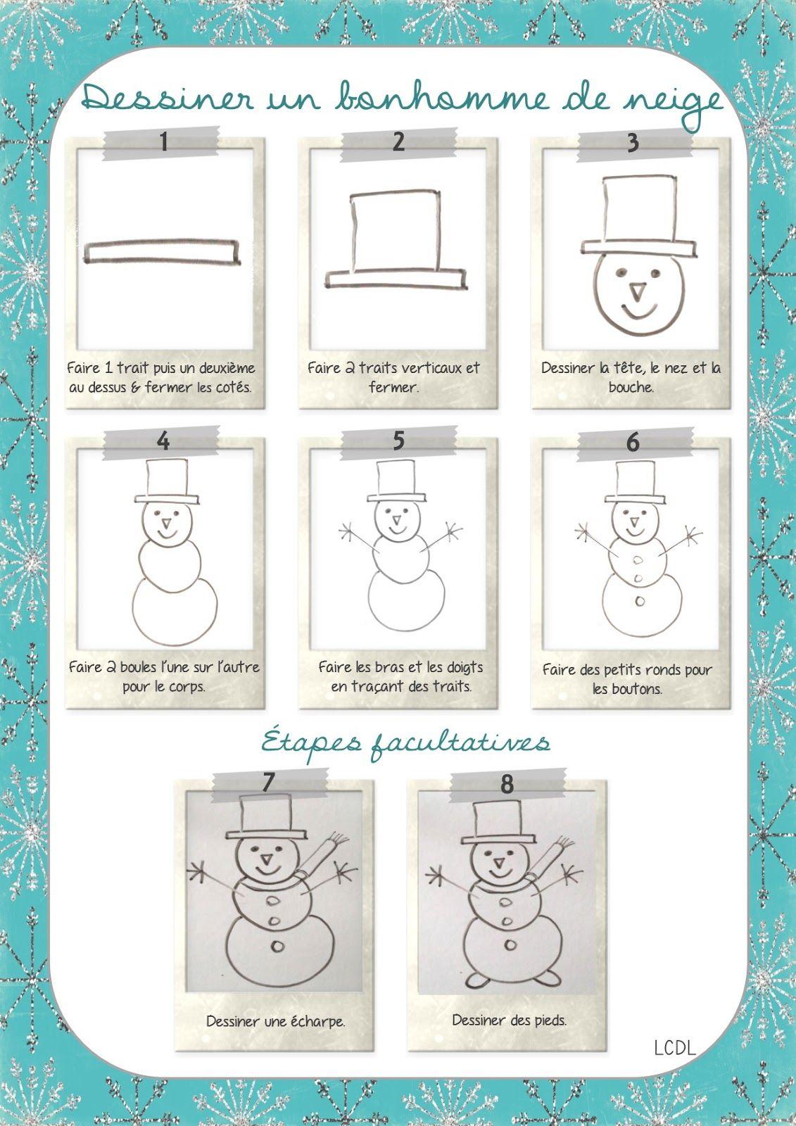 La maternelle de laur ne dessiner un bonhomme de neige cole pinterest bonhomme de neige - Pinterest bonhomme de neige ...