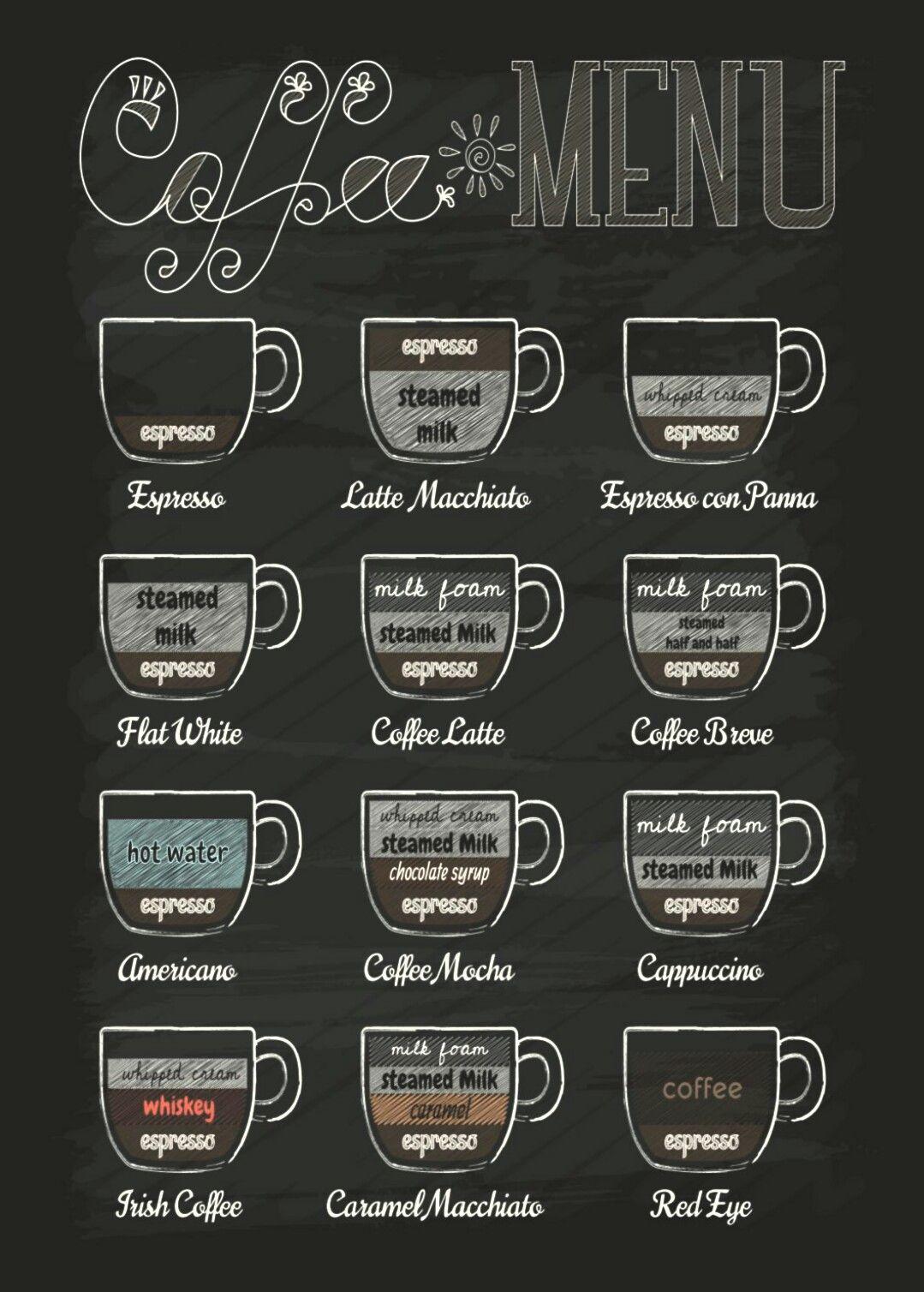Pin By Tahani Tahani On Coffee Tea Coffee Shop Menu Coffee Shop My Coffee Shop