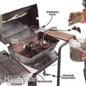 How To Fix A Gas Grill Gas Bbq Gas Grill Bbq Grill