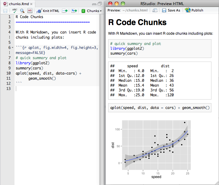 Inserting R code chunks in Markdown | Data | Data science