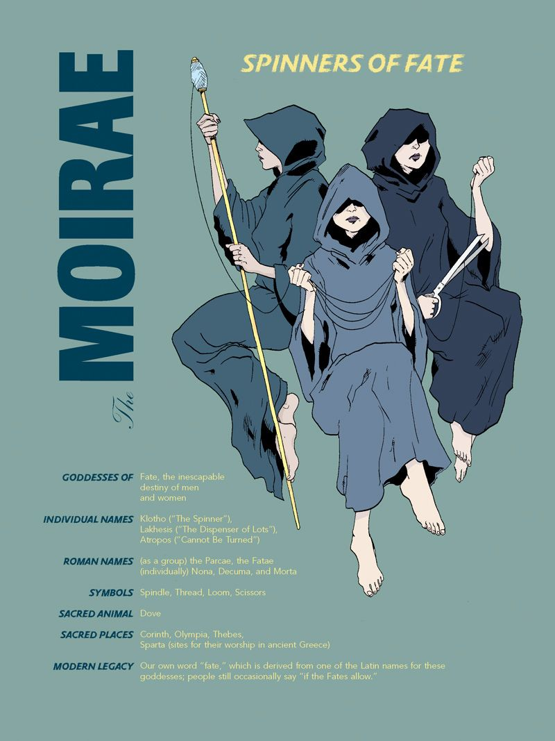 The Moirae by George O'Connor; These are the Goddess of Fate; they controlled both the Gods and Human's destiny; they are stronger than the Titans or Zeus