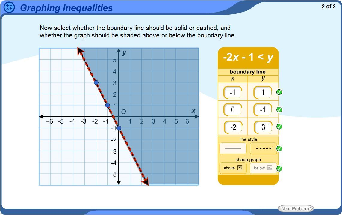 6th-8th Grade Math Learning Activity: Graphing Inequalities ...