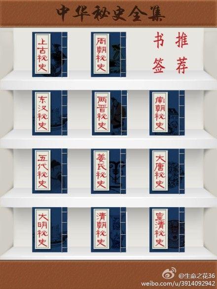 中華秘史 App from apple store. Book reading history of China.