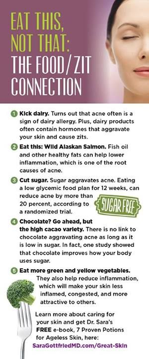 Eat this, Not That.. #agelessskin #acnefree #naturalbeautytricks #beautytips #holisticbeauty