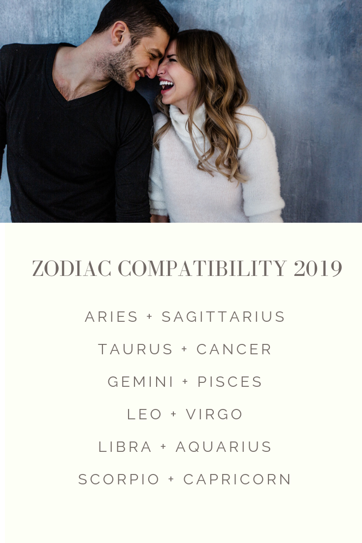 2019 Love Predictions: When Will I Find Love? | Capricorn
