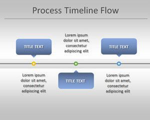 Simple Process Timeline Chart Template For Powerpoint  Business