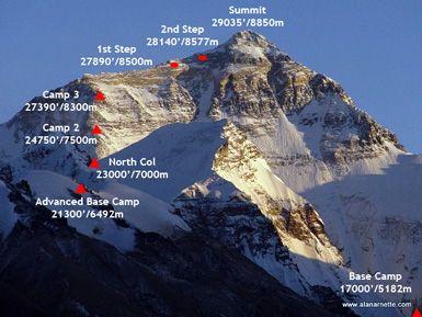 Mt. Everest- image only