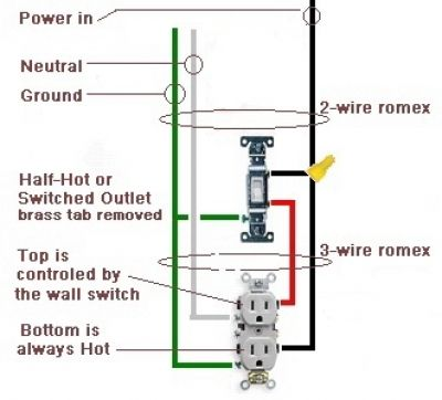 Wiring a switched outlet (also a Half-Hot Outlet) in 2019 ... on half switched duplex outlet, half switched receptacles, switched receptacle diagram, single pole switch wiring diagram, switch loop wiring diagram, light fixture wiring diagram, switch receptacle wiring diagram, wall outlet diagram, light switch from outlet diagram,