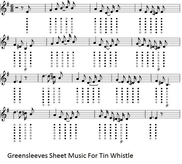 Greensleeves tin whistle sheet music with finger charts