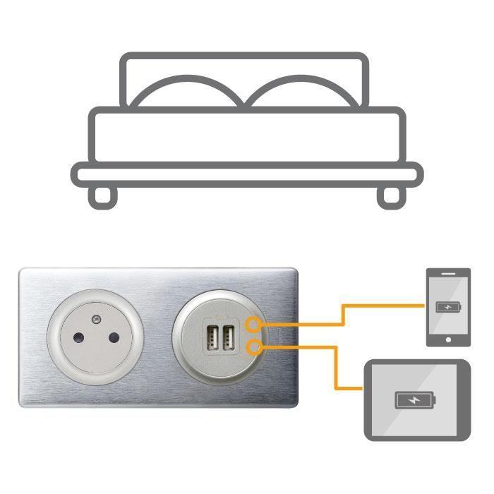 Améliorez votre confort au quotidien pour vivre mieux - installez - norme electrique pour une maison