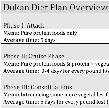 jessie james diet plan